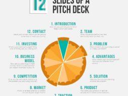Investor-pitch-deck
