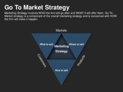 goto-market-strategy