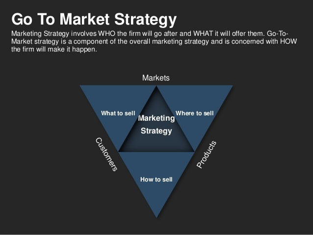 Nuances in Go-To Market Strategy