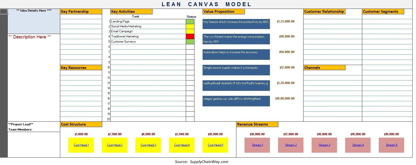 Lean Canvas Model for an Ireland based organization
