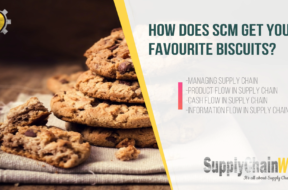 supply-chain-management-biscuit-supply-chain