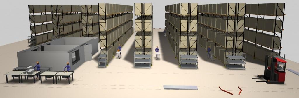 effective warehouse design for improving ROI