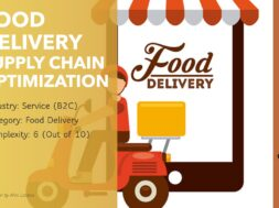Be a Functional Supply Chain Consultant and Optimize Food Delivery Supply Chain!