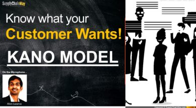 Know what your customer wants kano model