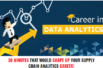 Data is the New Gold Mine! How to build a Successful Supply Chain Analytics Career?