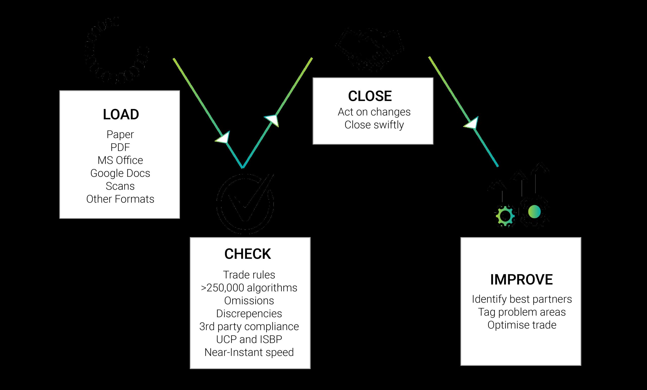 Diagram-001-06