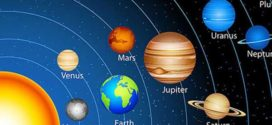 Astrology Planets Meanings