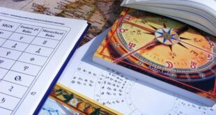 Research on Astrology