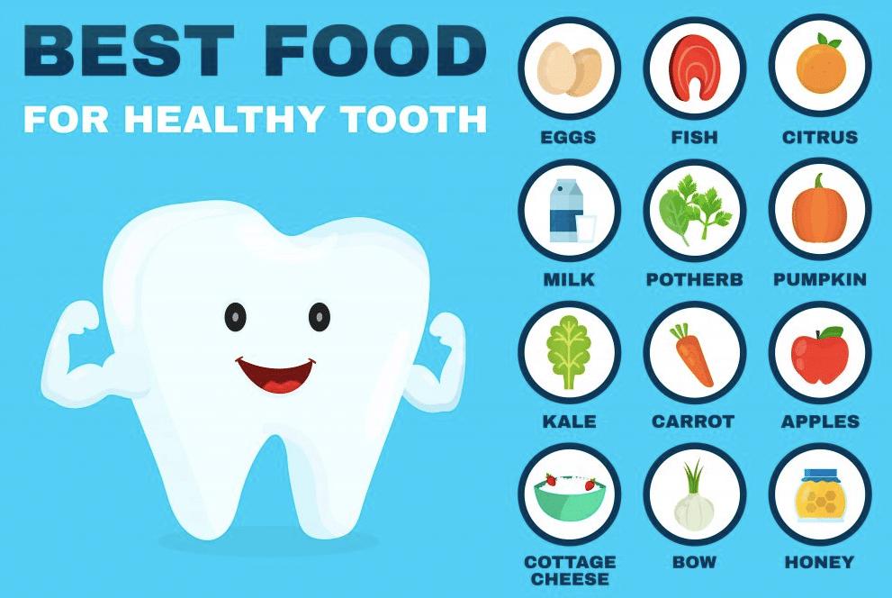 Child's diet for optimal dental health