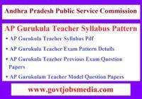 AP Gurukula Teacher Syllabus Pattern