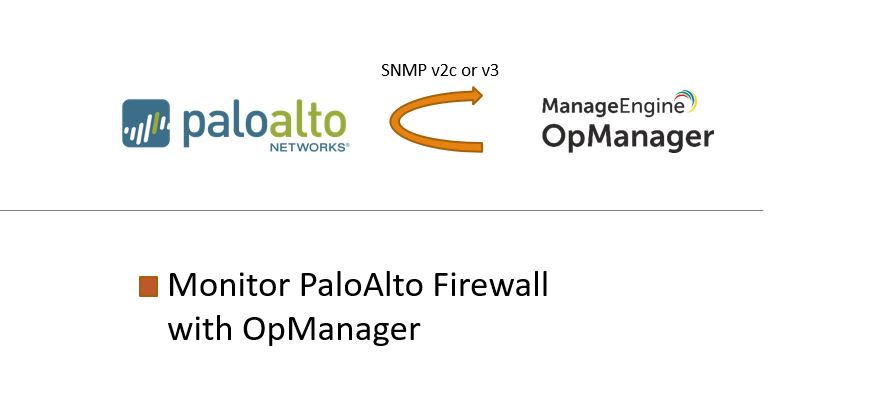 Monitor Paloalto with OpManager