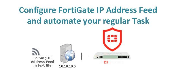 FortiGate Threat Feeds – Difference Between FortiGuard Category and IP Address
