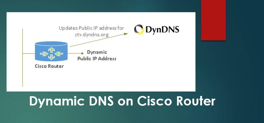 Configure DynDNS Dynamic DNS in Cisco Router