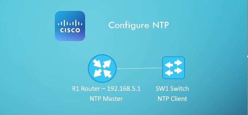 Configure NTP on Cisco