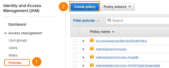 S3_Bucket_Folder_Permission_IAM_Policy