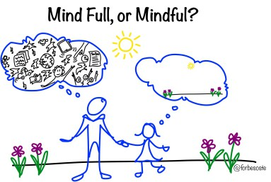 Mindfulness courses in Devon - Cartoon of an adult with a cluttered mind and a child with a focused uncluttered mind