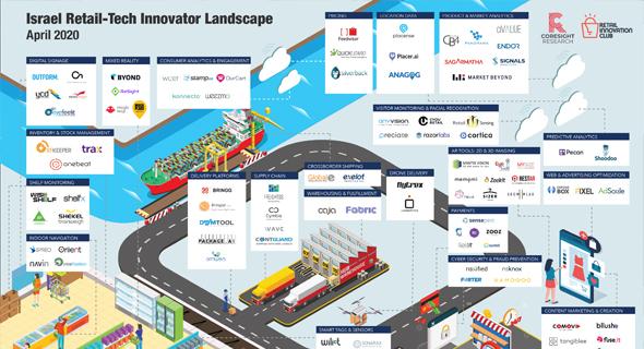 InovatorLandscape