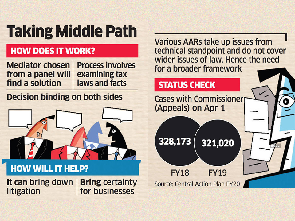 Govt Mulls Mediation for Tax Disputes in India