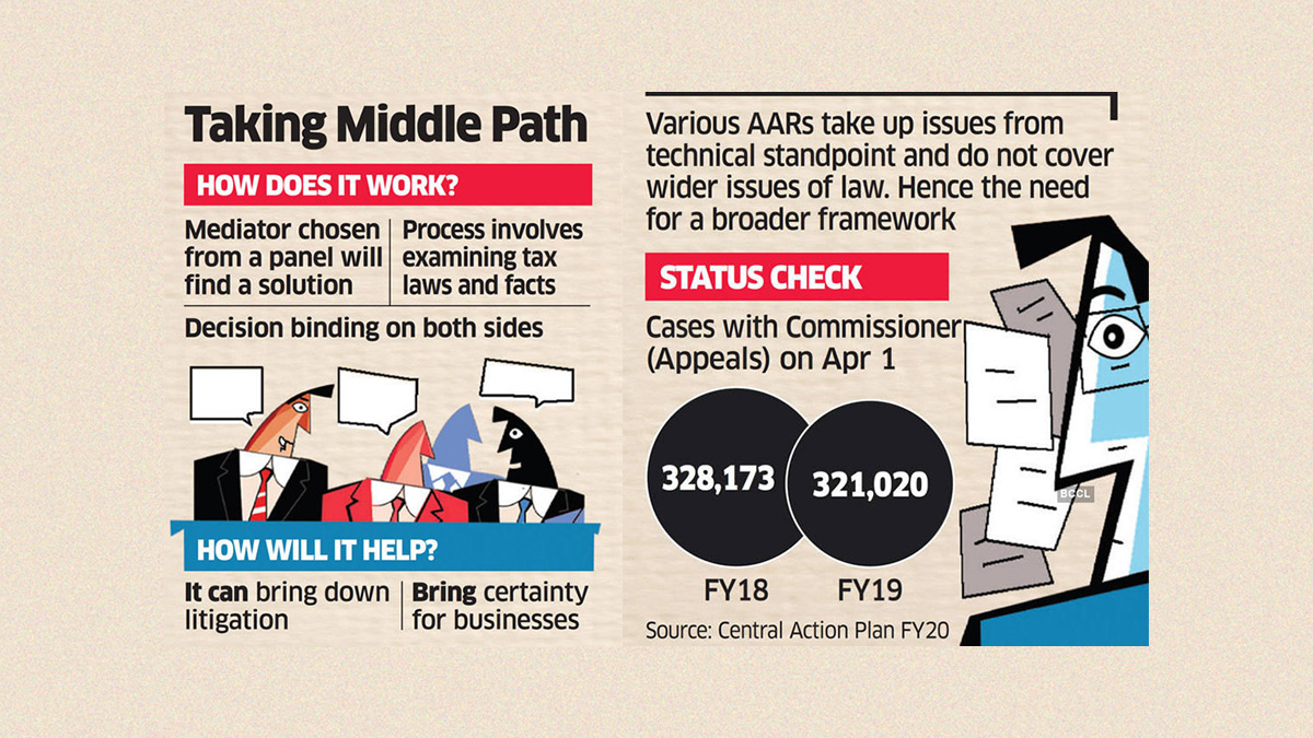 Govt Mulls Move for Mediation to Resolve Tax Disputes