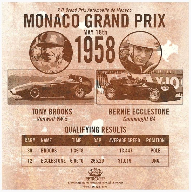 Monaco Grand Prix in a Connaught-bernie-ecclestone