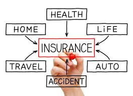 Types of Insurance in India