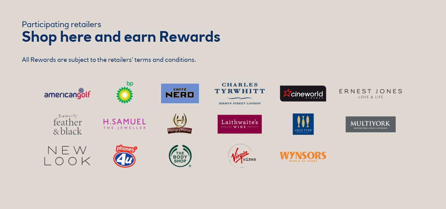RBS cashback rewards