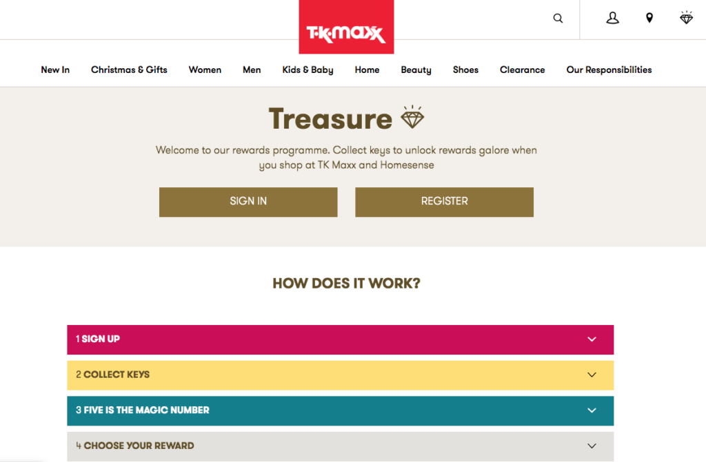TK Maxx Treasures Loyalty Card