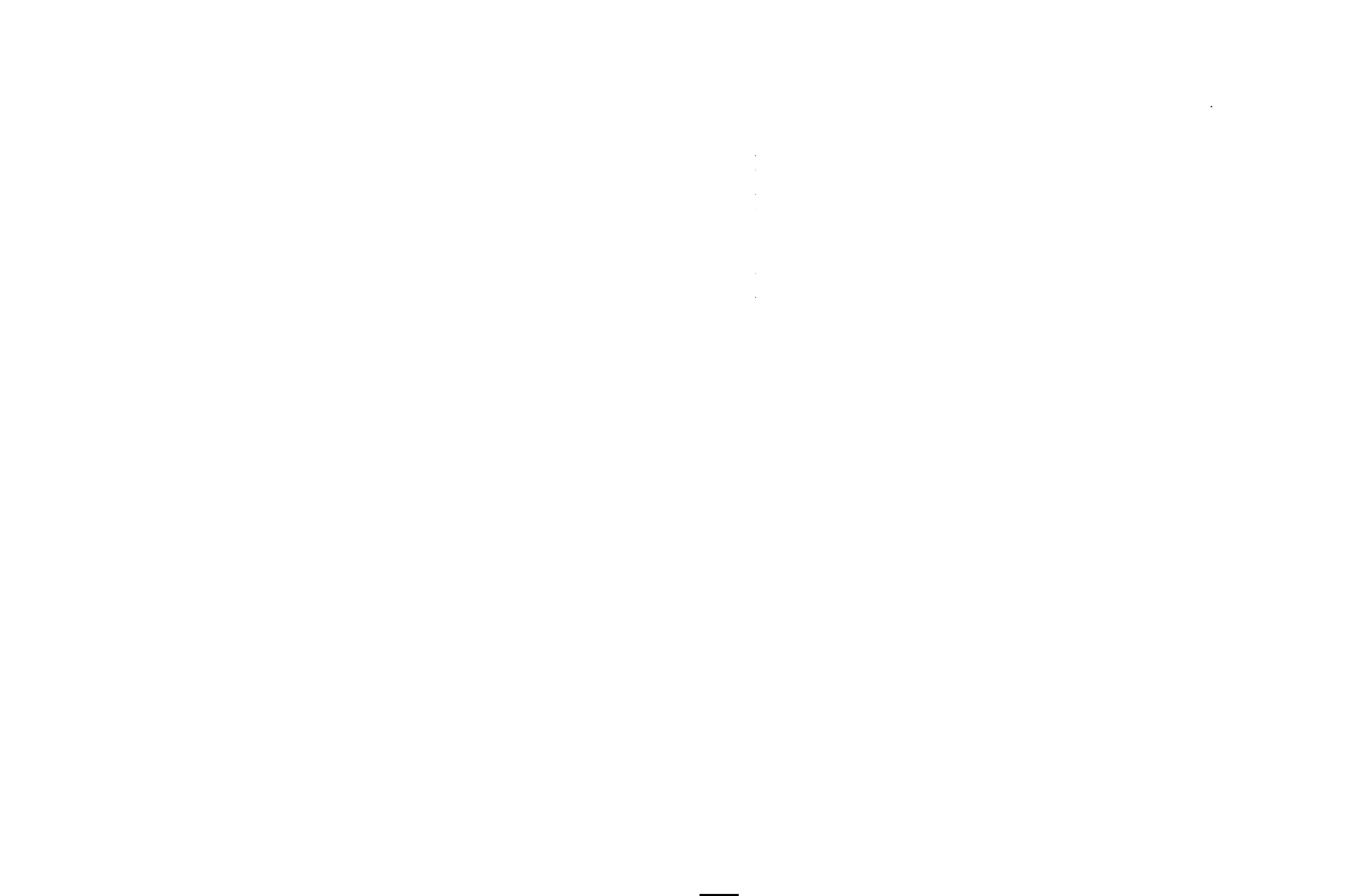 ProgrammingFever