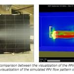 Positive Pressure Ventilation Research