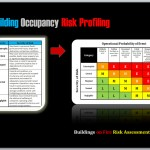 Buildings on Fire Risk Assessment Matrix