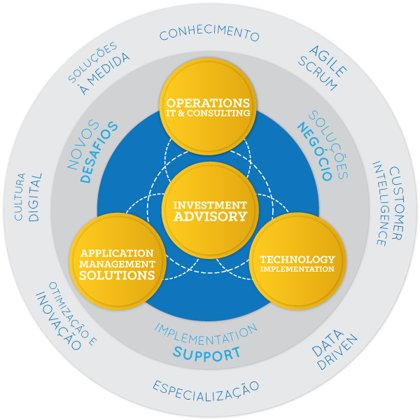 info-services-procensus