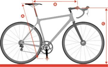 cyprus bike cycle hire rental bicycle larnaca
