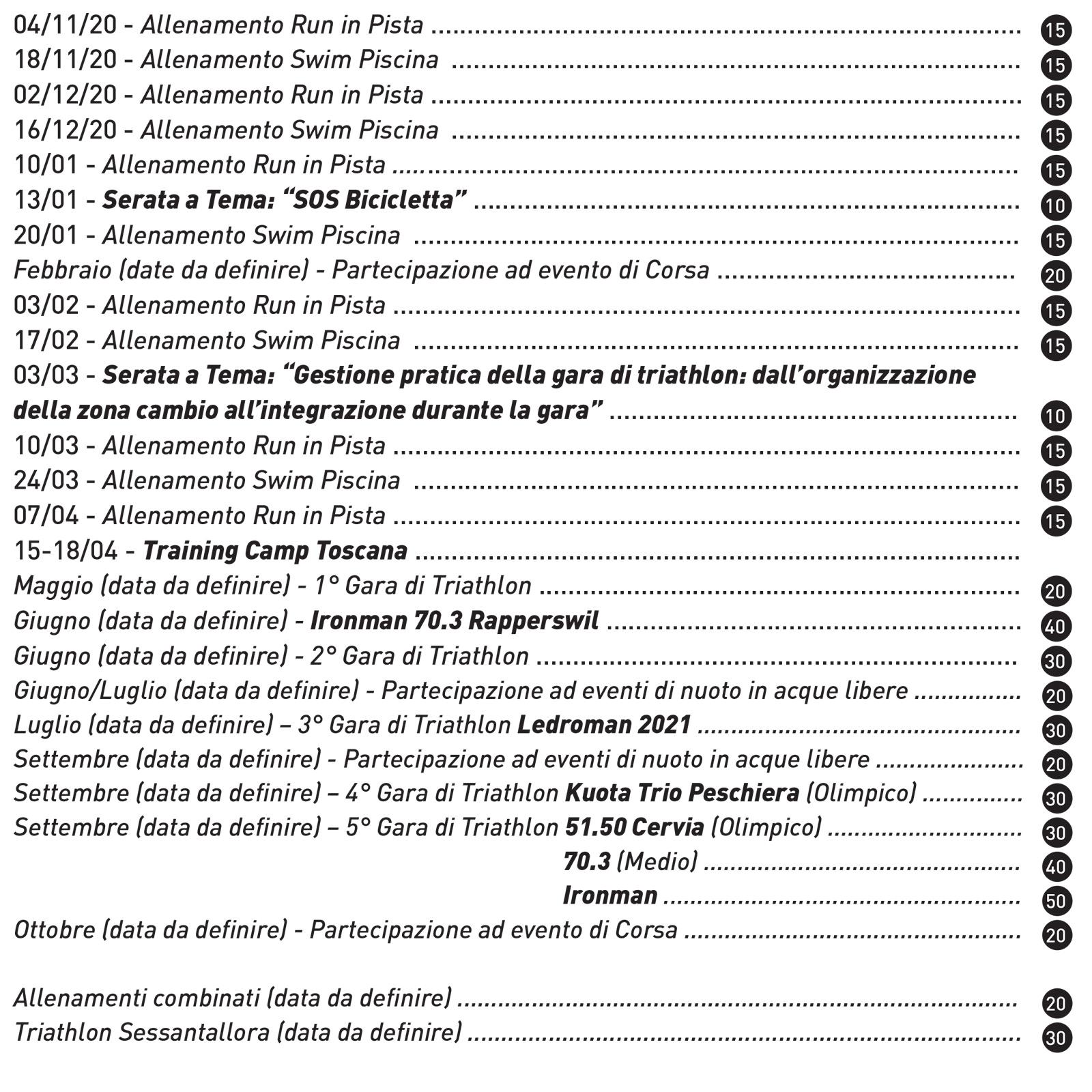 Calendario TRIATHLON 2021