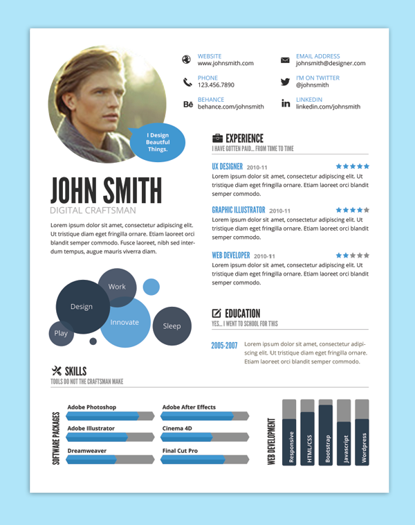 Marketing CV To Recruiters & Hiring Managers