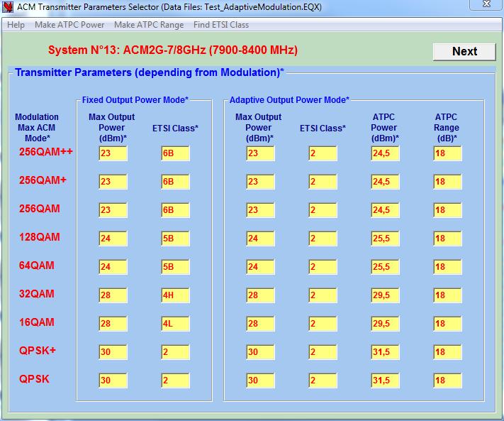 ACM TX Parameters Selector