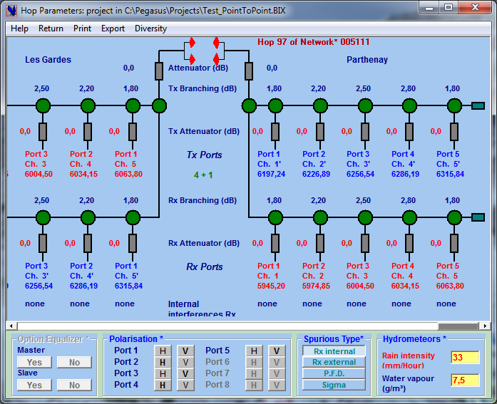 Microwave Link Planning
