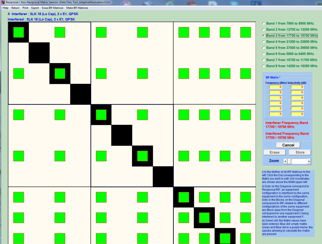 IRF Mother of All IRF Matrices