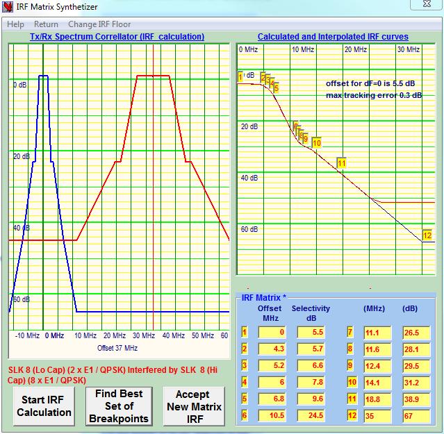 IRF Synthesiser (TX/RX spectrum correlator)