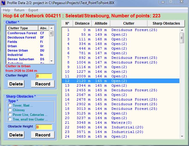 Profile Data 2/2
