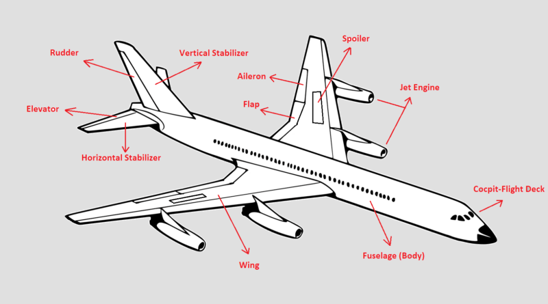 airplane parts