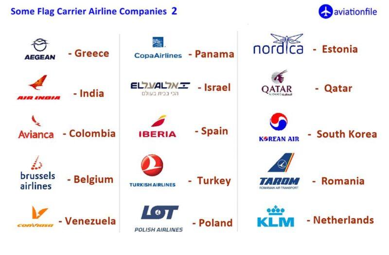 Flag carrier companies 2