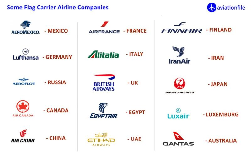 flag carrier airline companies