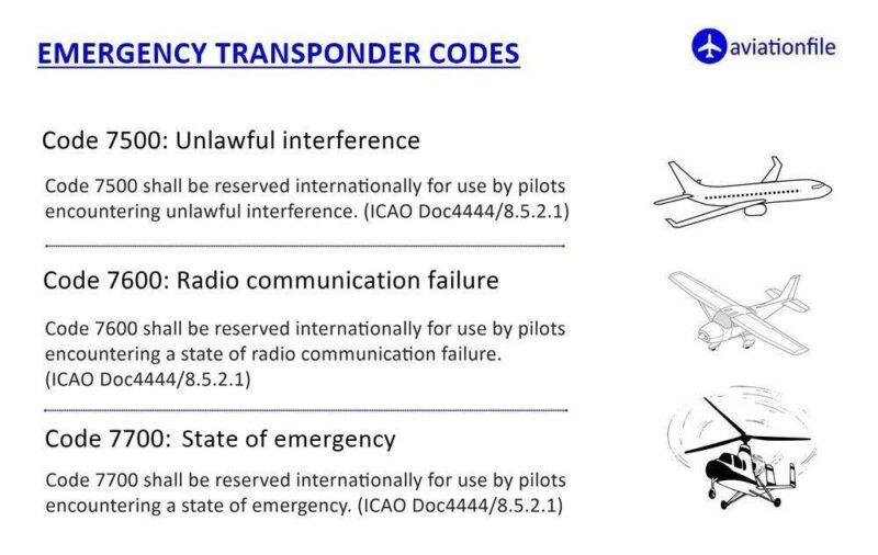 Emergency Transponder codes