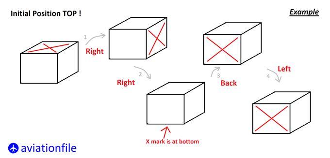 cube rotation example