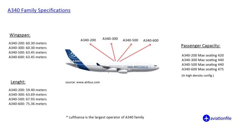 A340 family specifications