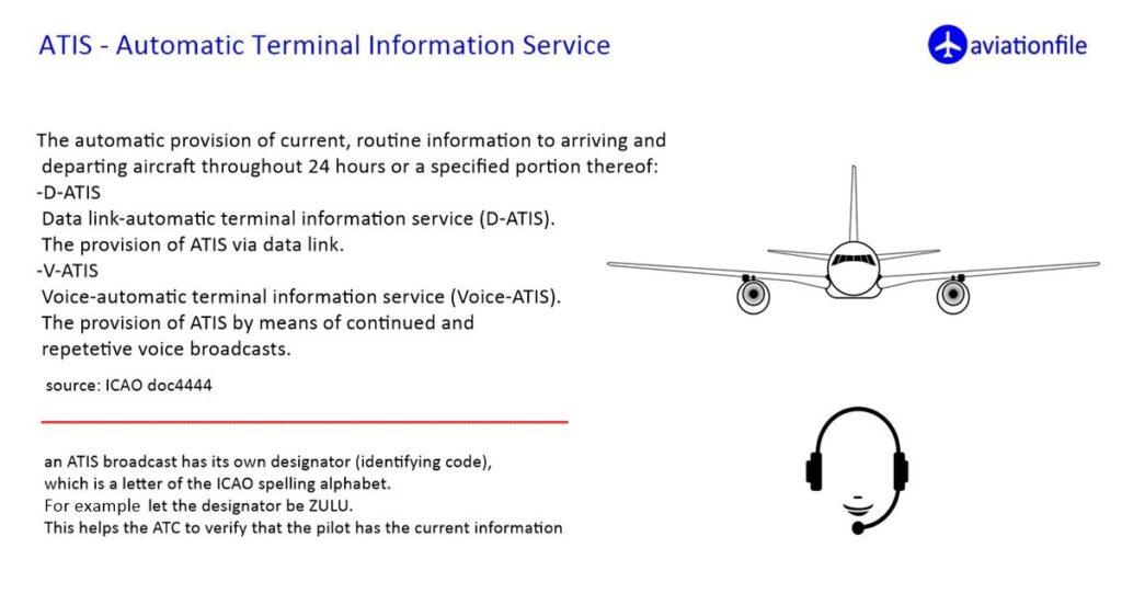 ATIS information