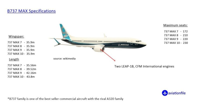 B737 Max specifications