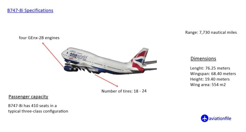 B747-8i Specifications