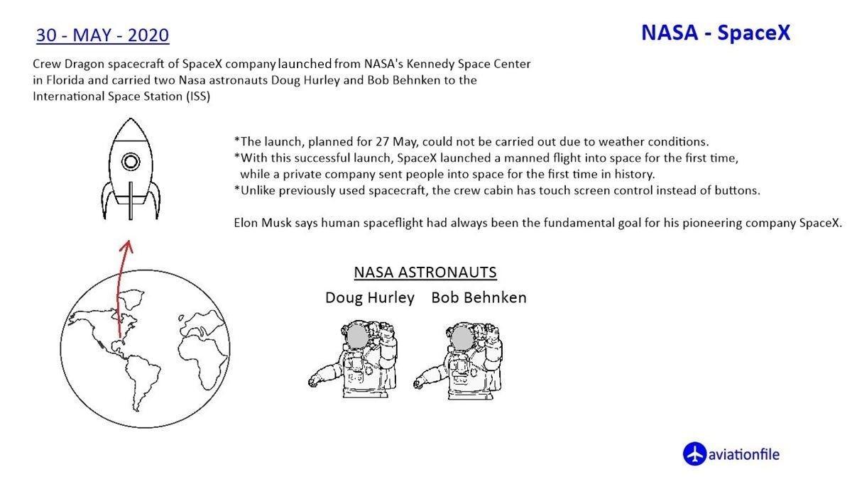 nasa - spacex launch 30 may 2020