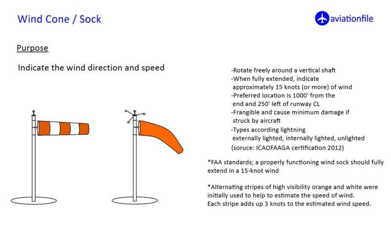 Wind cone / sock